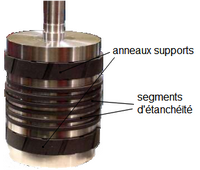 Piston et segmentation